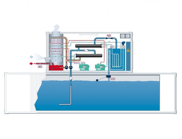 KTI-CIWP-Containerized-Ice-Water-Plant
