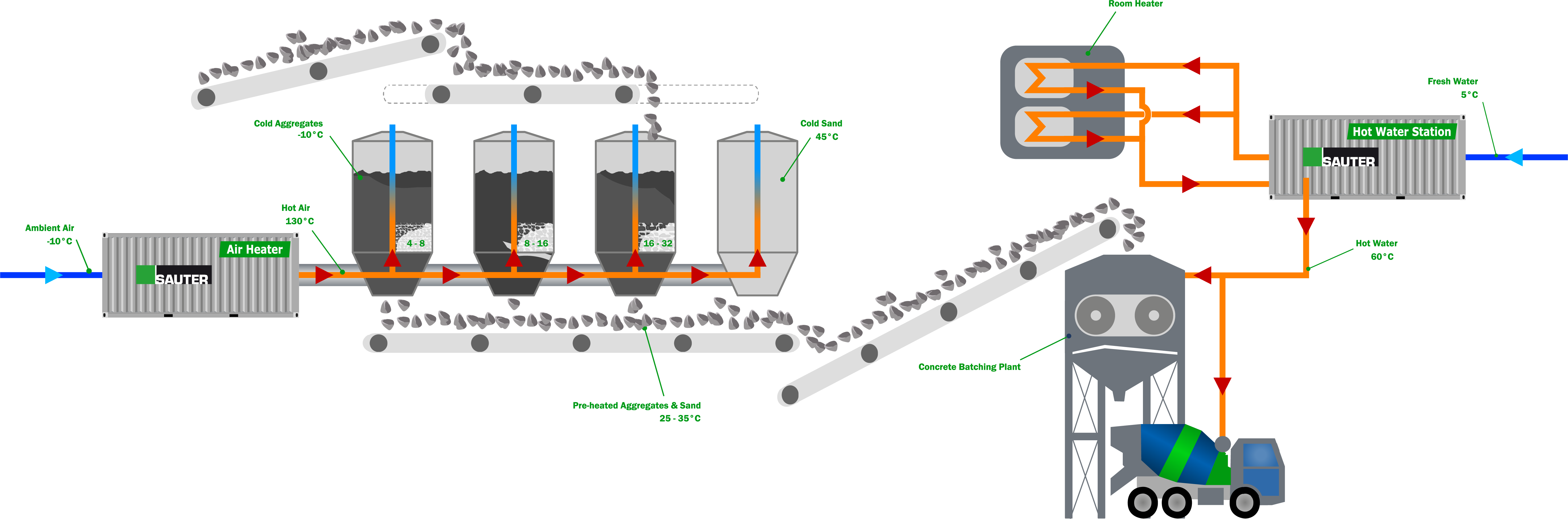 Concrete-Heating-System